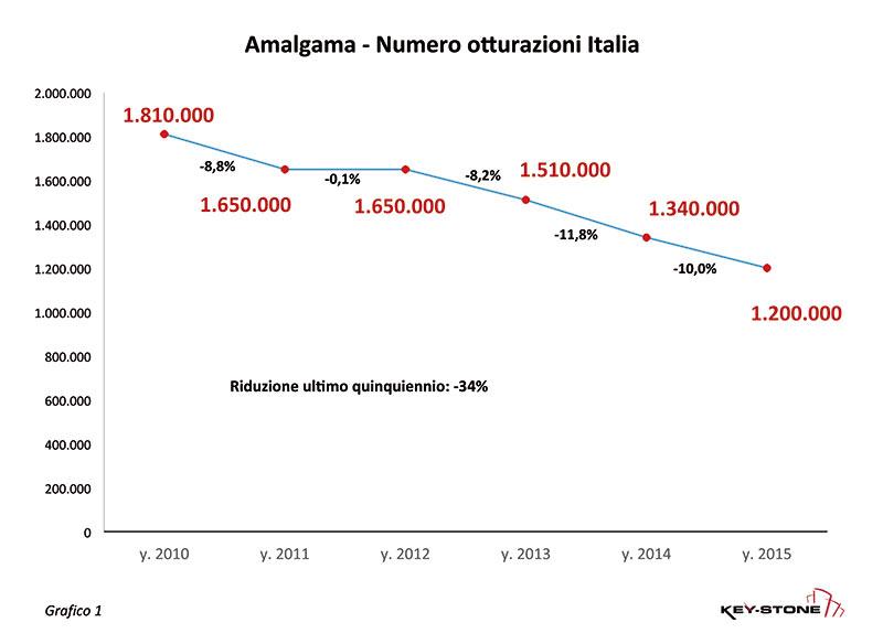 Amalgami1
