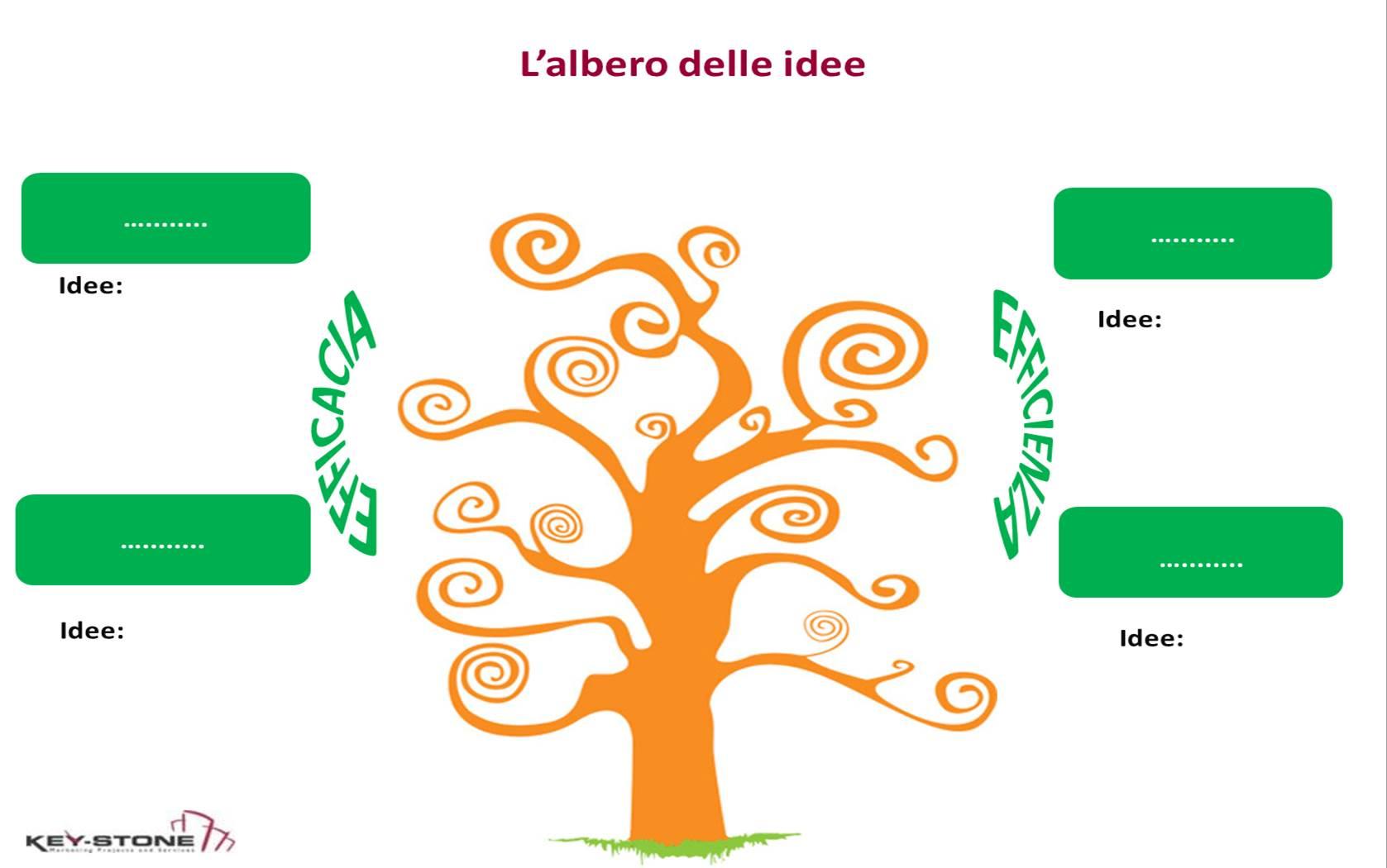 l_albero_delle_idee