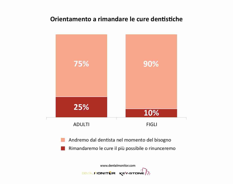 C'è poco da ridere: incertezza economica e paura del contagio  tolgono il sorriso agli italiani
